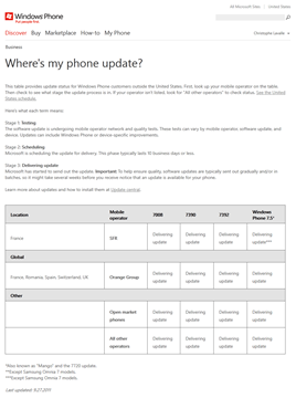 windows-phone-7.5-support-states-planning-lauch