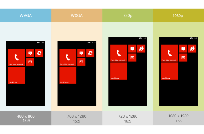 windows-phone-dpi-gestion