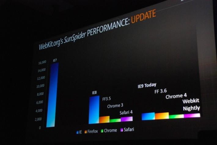 ie9-javascript-performance-pdc09