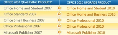 office-2010-program-free-upgrade