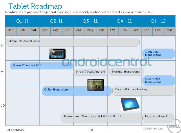 tablet-roadmap-dell-windows-8-Q12012