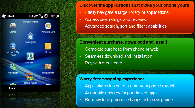 windows-mobile-marketplace-model