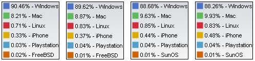windows-part-marcha-oct-nov-dec-jan-09