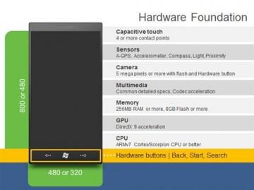 windows-phone-7-wp7-initial-hardware-spcecs