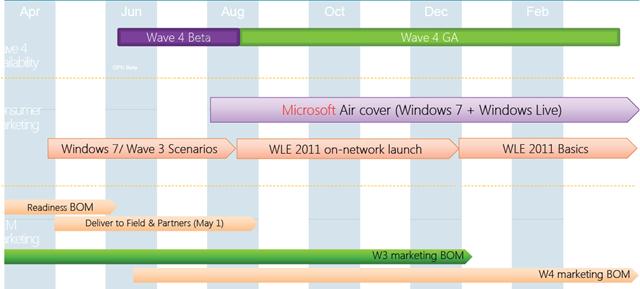 wlive-wave4-marketing-planning